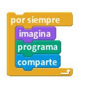Pensamiento computacional Zaragoza