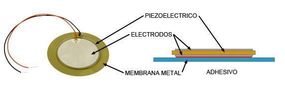 Arduino UNO, buzzer, speaker, zumbador