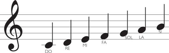 ESCALA MUSICAL 7 NOTAS CON ARDUINO Y BUZZER