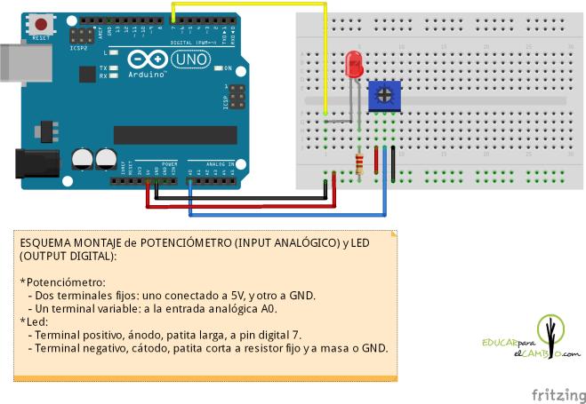 potenciómetro + 1 led arduino esquema montaje