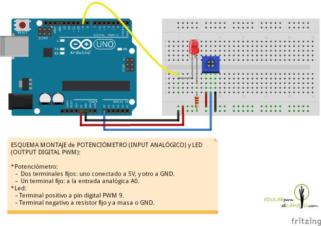 potenciómetro + 1 led pwm
