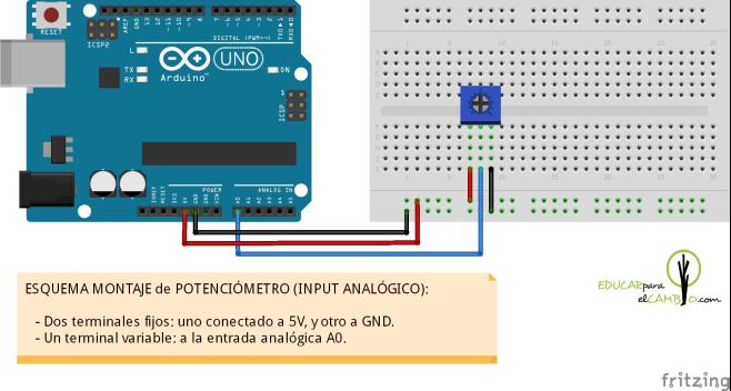 esquema montaje potenciómetro arduino