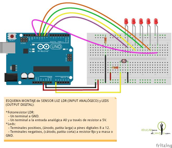 sensor luz LDR + 5 leds digitales arduino