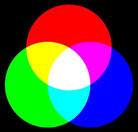Modelo aditivo colores primarios