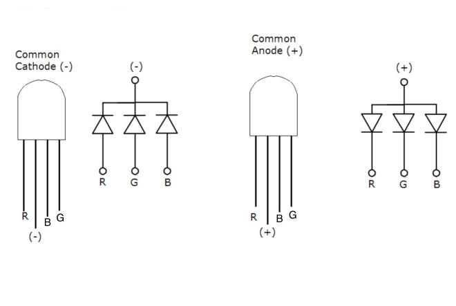 led rgb ardunio esquema electrico